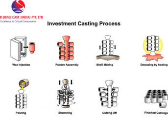 investment casting manufacturers in rajkot